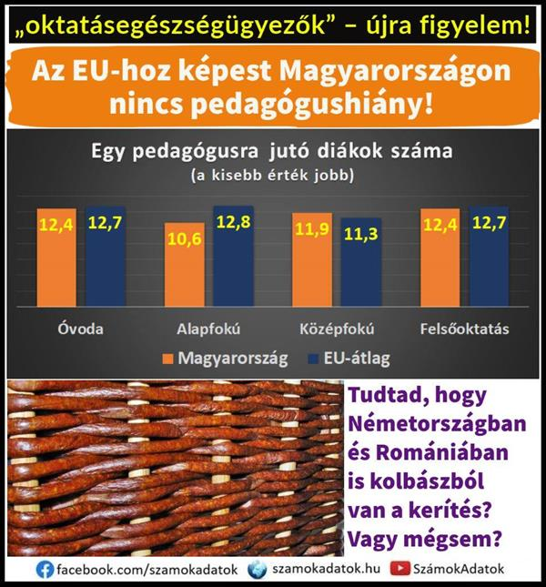 Compared to the EU, there is no shortage of teachers in Hungary!