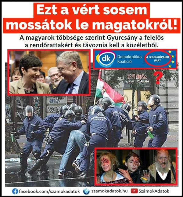 According to the majority of Hungarians, Gyurcsány is responsible for the police and must leave public life