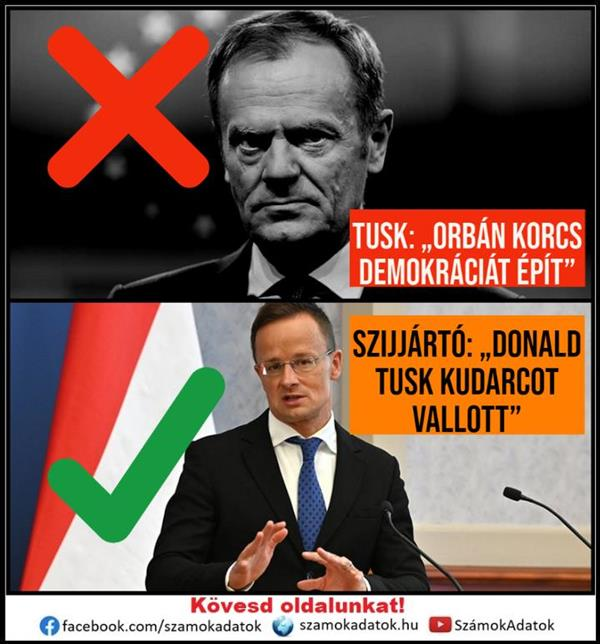 Péter Szijjártó reacted to Tusk's splash!  Thank You!
