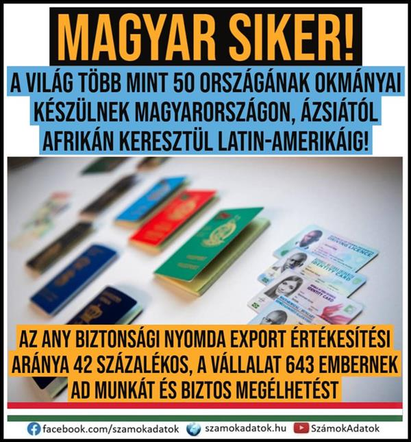 Hungarian success: Documents from more than 50 countries around the world are being prepared in Hungary