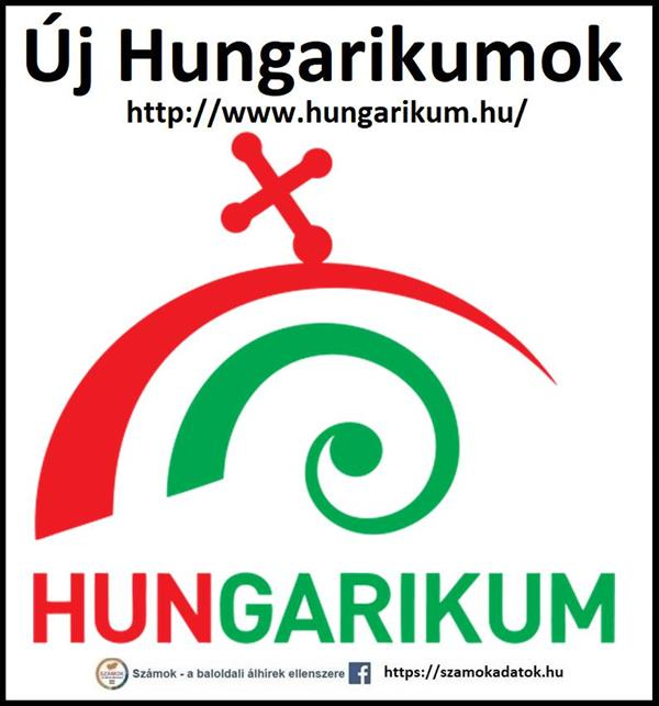 New Hungaricums