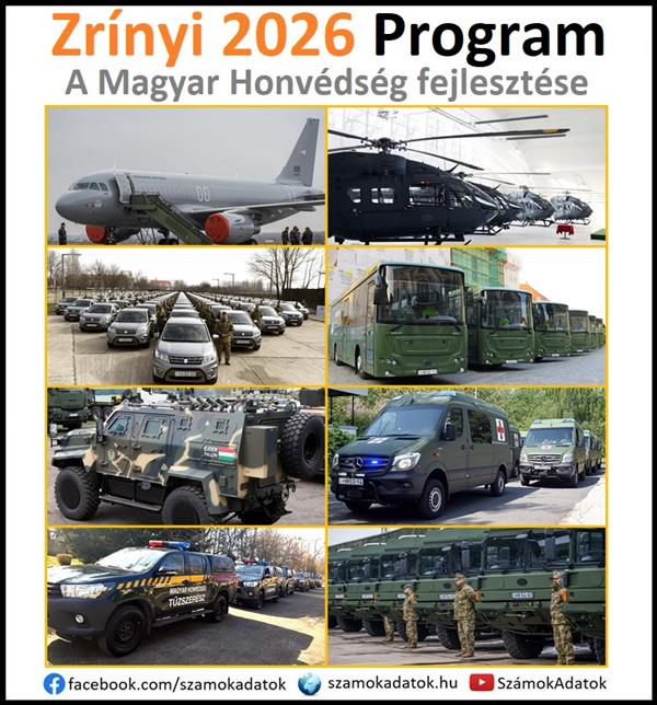 Zrínyi 2026 Program - the development of the Hungarian Armed Forces for the benefit of all of us and our country!
