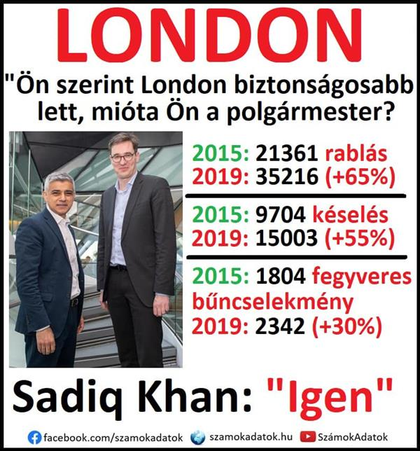 London Mayor Sadiq Khan lies without batting an eye: VIDEO!