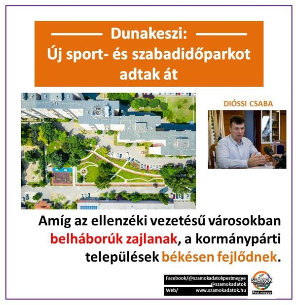 Dunakeszi: the renewed sports and leisure park has been handed over!