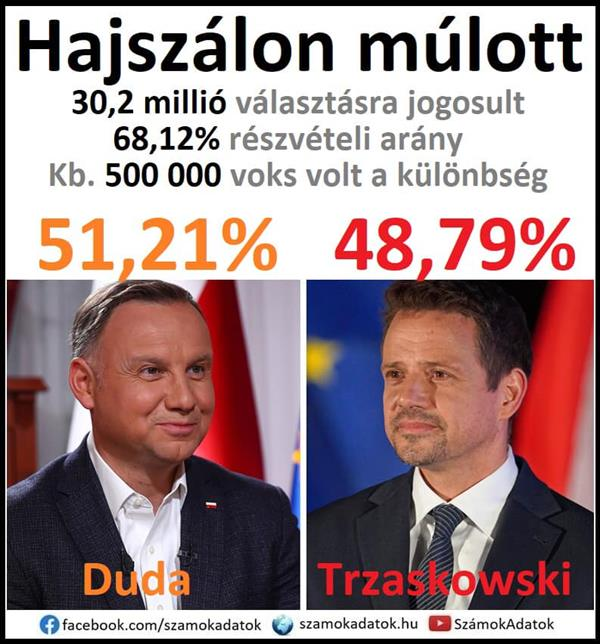 On the margin of the Polish presidential election