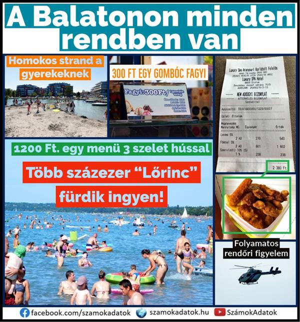 Reality about Lake Balaton - against fake news