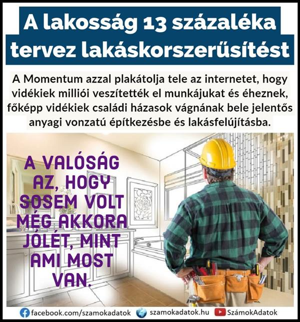 The poverty in Hungary is so great that 13 percent of the population is planning to modernize their homes