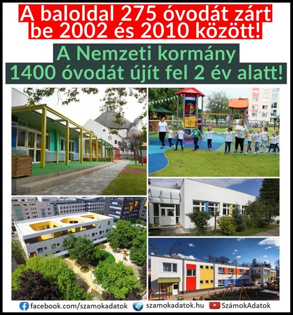 The National Government will renovate 1,400 kindergartens in 2 years!
