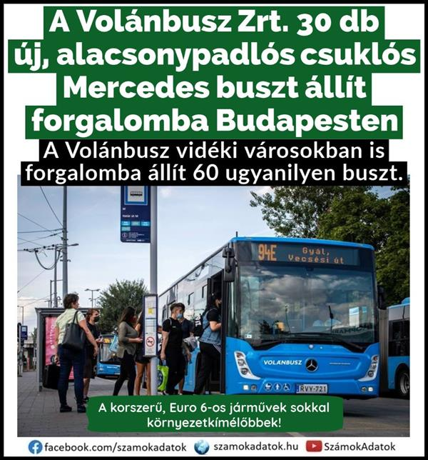 30 new articulated Mercedes buses for Budapest, 60 for rural cities