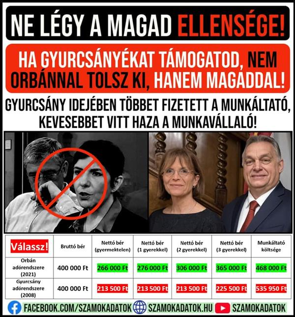 If you support the Gyurcsány team, you are not tricking Orbán, but yourself!