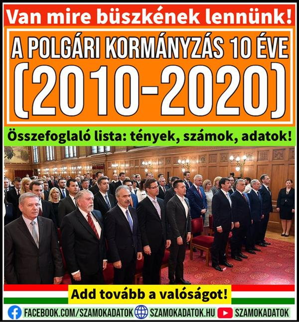 10 years of civil governance (2010-2020)