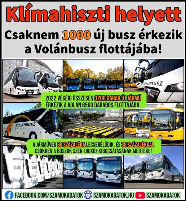 Instead of a climate hist: Almost 1000 new buses arrive in the bus fleet of Volánbusz!