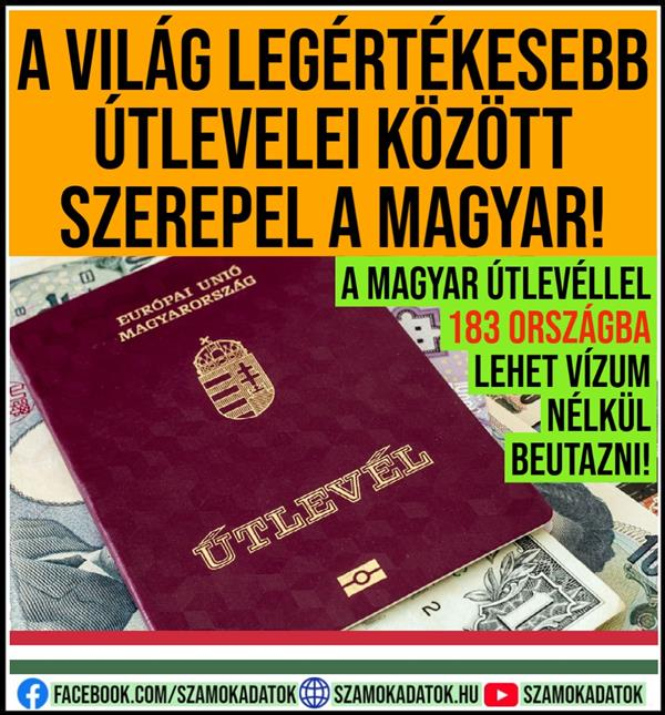 Hungarian is one of the most valuable passports in the world!