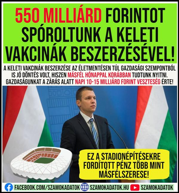 We saved 550 billion forints by purchasing eastern vaccines!