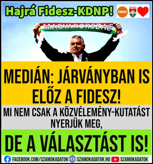 Median: Fidesz precedes in the epidemic also!